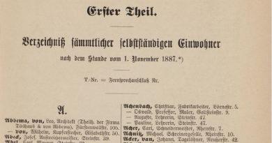 Wassenberg-Namensträger im Düsseldorfer Adressbuch von 1888