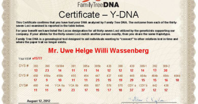 Uwe Wassenberg – Haplogruppe R1b1a2 (R-M269) - 37 Marker - DYS 393: 13, DYS 390: 23, DYS 19/394: 14, DYS 391: 11, DYS 385a 11, DYS 385b: 14, DYS 426: 12, DYS 388: 12, DYS 439: 12, DYS 389-1: 14, DYS 392: 13, DYS389-2: 30, DYS458: 17, DYS 459a: 9, DYS 459b: 10, DYS 455: 11, DYS 454: 11, DYS 447: 25, DYS 437: 15,DYS 448: 19,DYS 449: 29,DYS 464a: 15,DYS 464b: 15,DYS 464c: 16,DYS 464d: 18,DYS 460: 11,DYS H4: 11,DYS YCA IIa: 19,DYS YCA IIb: 23,DYS 456: 17,DYS 607: 15,DYS 576: 17,DYS 570: 18,DYS CDY a: 37,DYS CDY b: 37,DYS 442: 12,DYS 438: 12