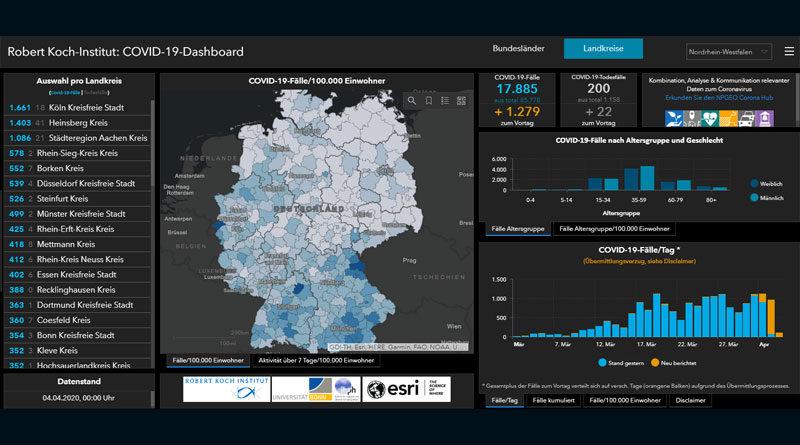 Übersicht des RKI für NRW - Stand: 04.04.2020, 00.00 Uhr