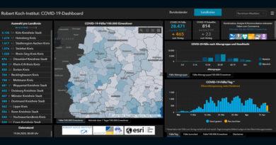 Covid-19 in Düsseldorf und Wassenberg: Zusammenfassung von Sonntag, den 19 April 2020
