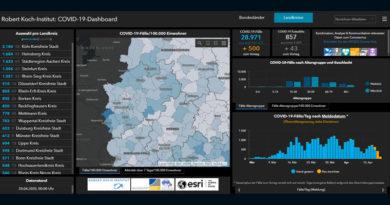 Covid-19 in Düsseldorf und Wassenberg: Zusammenfassung von Montag, den 20 April 2020