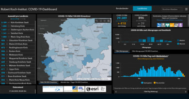 Covid-19 in Düsseldorf und Wassenberg: Zusammenfassung von Dienstag, den 21 April 2020