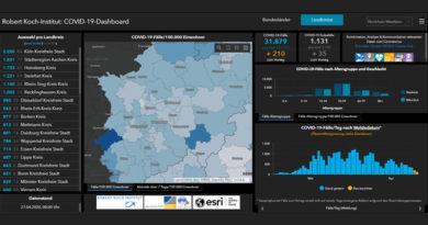 Covid-19 in NRW, Düsseldorf und Wassenberg: Zusammenfassung von Montag, den 27 April 2020