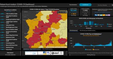 19 Okt 2020 - Statistik - Covid-19 in NRW, Düsseldorf, dem Kreis Heinsberg und Wassenberg