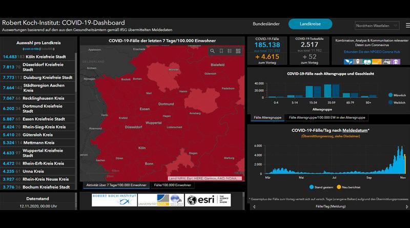 Der Tag in Düsseldorf und NRW – Donnerstag, 12 Nov 2020 Statistik