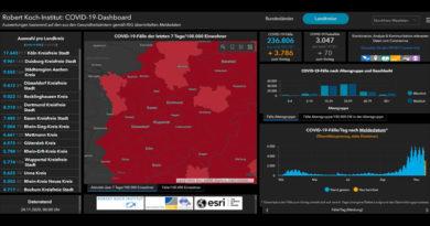 Der Tag in Düsseldorf und NRW – Dienstag, 24 Nov 2020