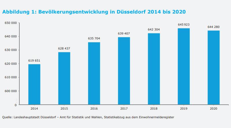 So, 16 Mai 2021: Corona-Wochen-News - Düsseldorf und NRW